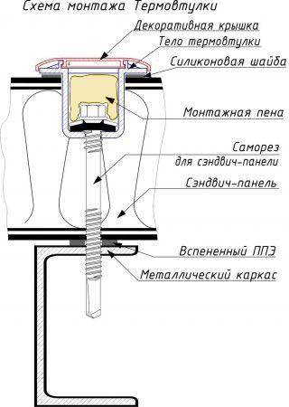 Термовтулка TK-01